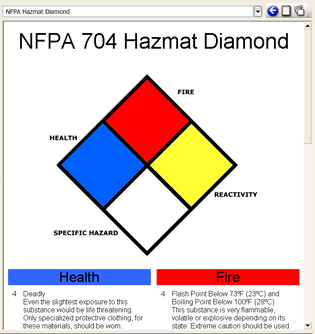com nfpa chemical and fire marking diamond entirelysafe